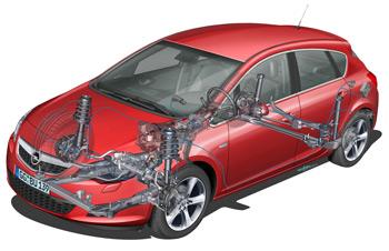 Las ventajas de las piezas de segunda mano para el coche